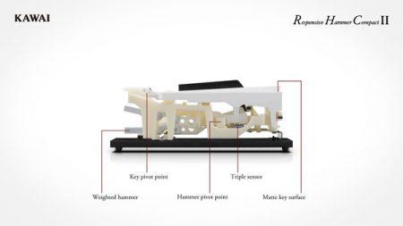 Kawai RHC II Keyboard Action